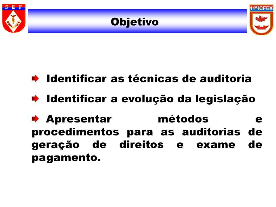 Identificar as técnicas de auditoria Identificar a evolução da legislação Apresentar métodos e procedimentos para as auditorias de geração de direitos