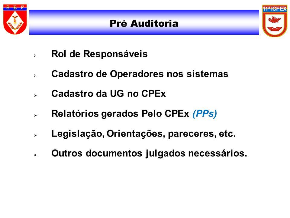 Pré Auditoria Rol de Responsáveis Cadastro de Operadores nos sistemas Cadastro da UG no CPEx Relatórios gerados Pelo CPEx (PPs) Legislação, Orientaçõe