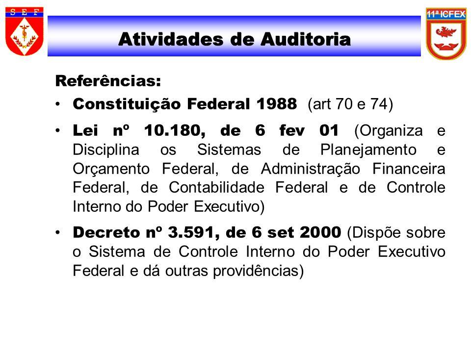 Atividades de Auditoria Referências: Instrução Normativa nº 01-SFC, de 06 abr 01 (Define diretrizes, princípios, conceitos e aprova normas técnicas para a atuação do Sistema de Controle Interno do Poder Executivo Federal) Port nº 004-SEF, de 30 ago 00 (REVOGADA) Portaria nº 813-Cmt Ex, de 28 set 12 (Aprova as Normas para a Realização das Atividades de Auditoria e Fiscalização pelo Controle Interno do Comando do Exército (EB10-N-13.003)) Portaria nº 050-Cmt Ex, de 10 Fev 03 (Aprova o Regulamento das Inspetorias de Contabilidade e Finanças do Exército (R-29))