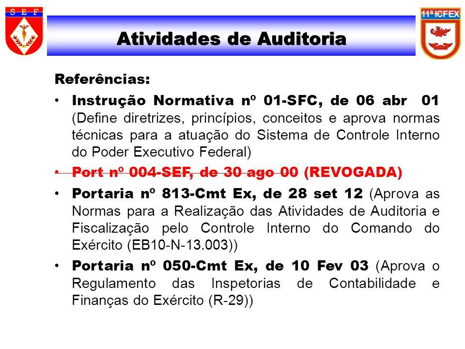 Atividades de Auditoria Referências: Instrução Normativa nº 01-SFC, de 06 abr 01 (Define diretrizes, princípios, conceitos e aprova normas técnicas pa