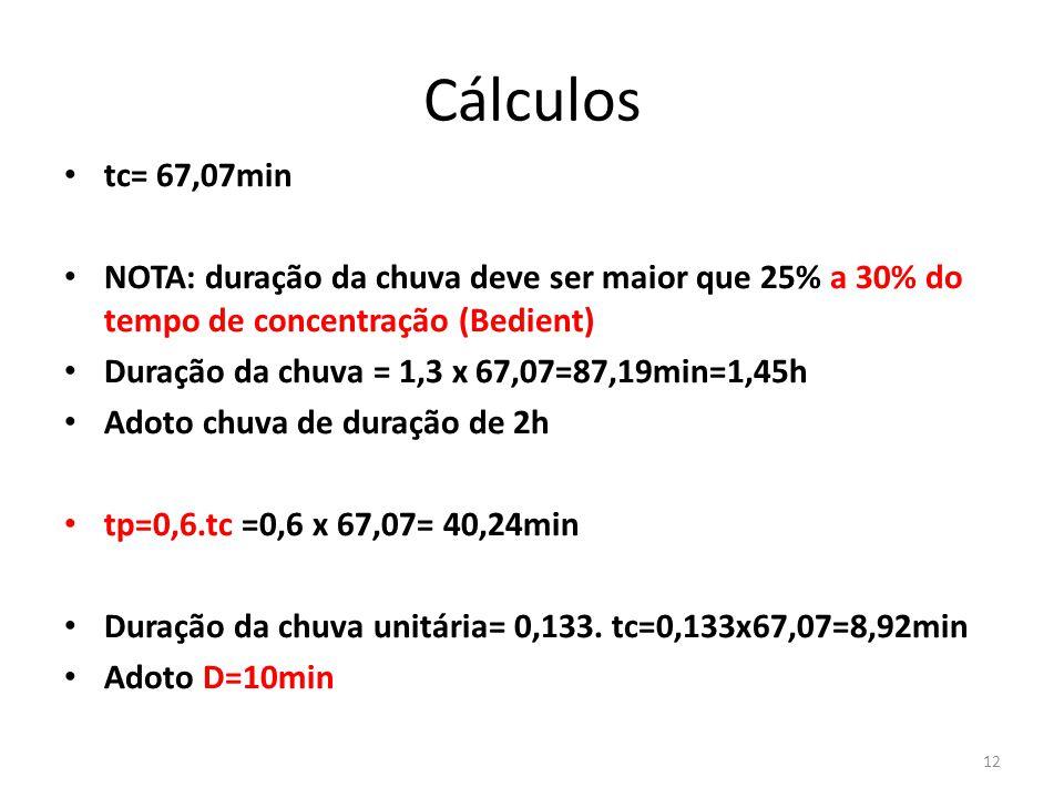 Cálculos tc= 67,07min NOTA: duração da chuva deve ser maior que 25% a 30% do tempo de concentração (Bedient) Duração da chuva = 1,3 x 67,07=87,19min=1