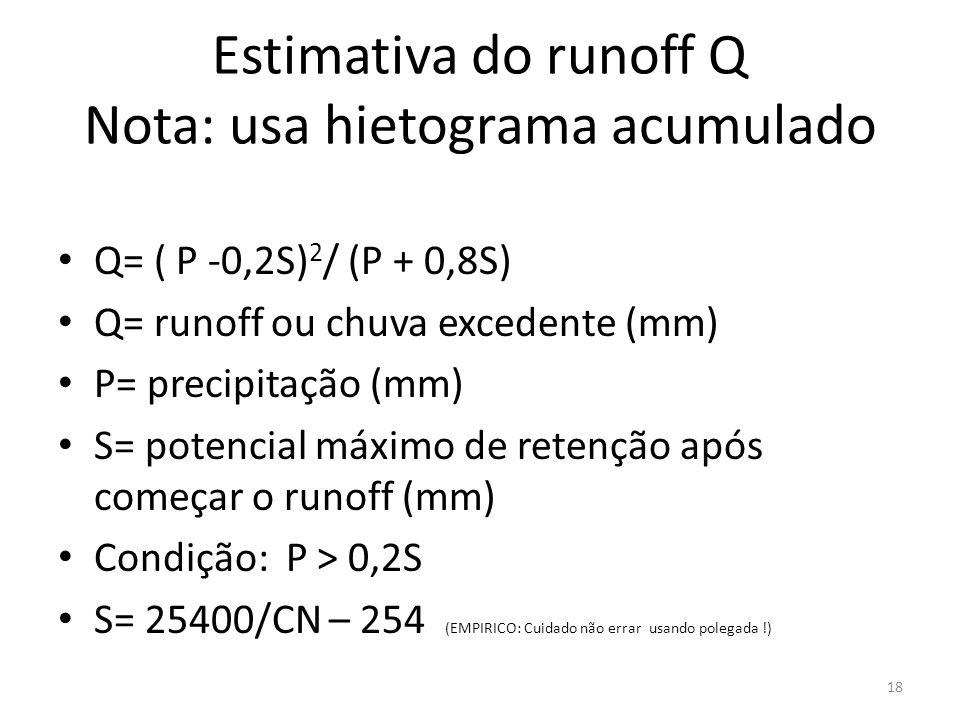 Estimativa do runoff Q Nota: usa hietograma acumulado Q= ( P -0,2S) 2 / (P + 0,8S) Q= runoff ou chuva excedente (mm) P= precipitação (mm) S= potencial