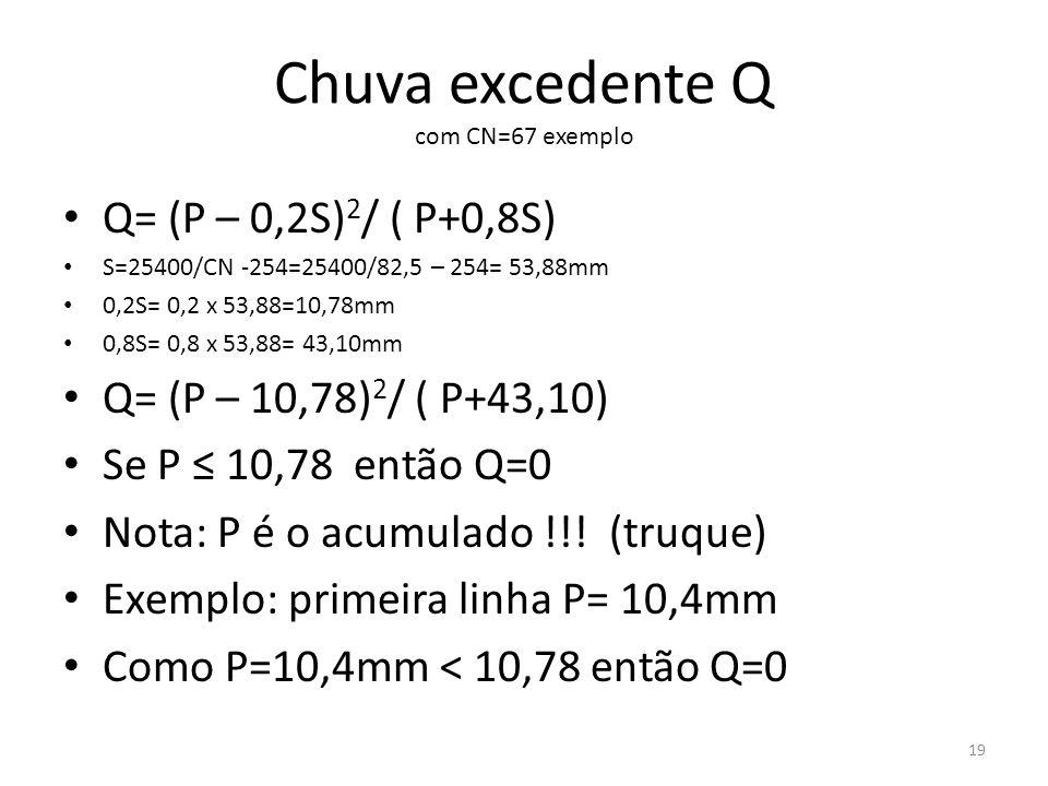 Chuva excedente Q com CN=67 exemplo Q= (P – 0,2S) 2 / ( P+0,8S) S=25400/CN -254=25400/82,5 – 254= 53,88mm 0,2S= 0,2 x 53,88=10,78mm 0,8S= 0,8 x 53,88=