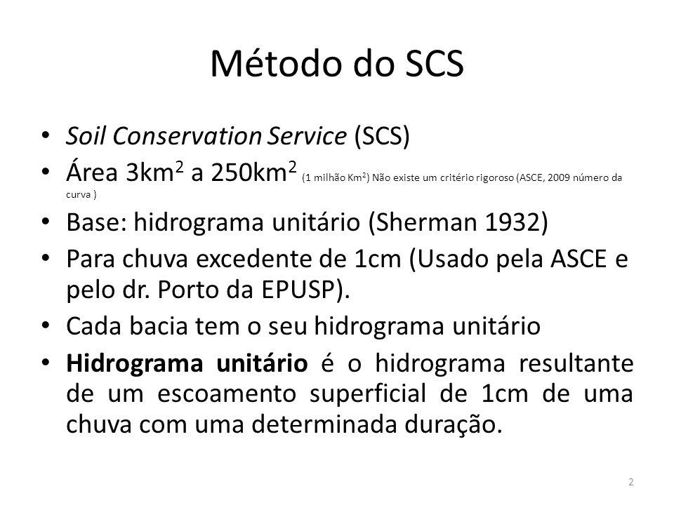Soil Conservation Service (SCS) Área 3km 2 a 250km 2 (1 milhão Km 2 ) Não existe um critério rigoroso (ASCE, 2009 número da curva ) Base: hidrograma u