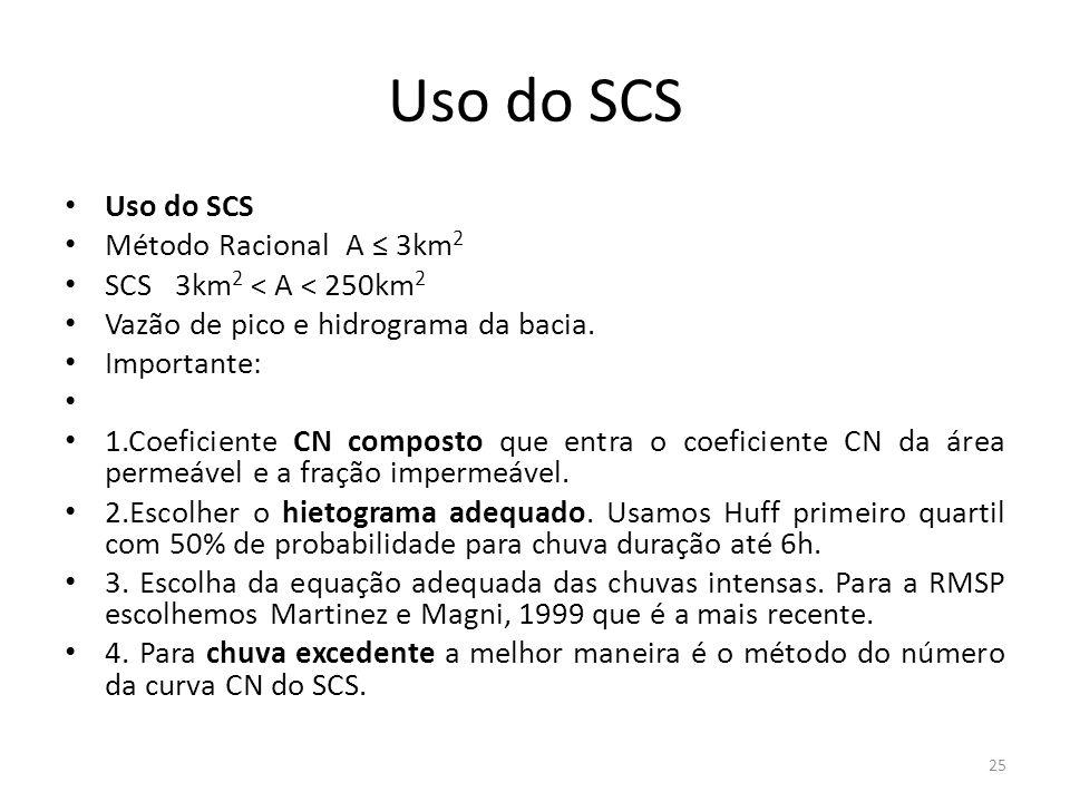 Uso do SCS Método Racional A 3km 2 SCS 3km 2 < A < 250km 2 Vazão de pico e hidrograma da bacia. Importante: 1.Coeficiente CN composto que entra o coef