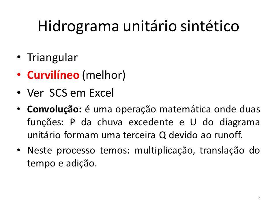 Hidrograma unitário sintético Triangular Curvilíneo (melhor) Ver SCS em Excel Convolução: é uma operação matemática onde duas funções: P da chuva exce