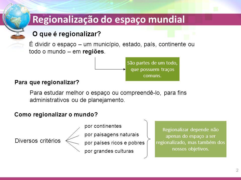 Regionalização do espaço mundial O que é regionalizar? É dividir o espaço – um município, estado, país, continente ou todo o mundo – em regiões. São p