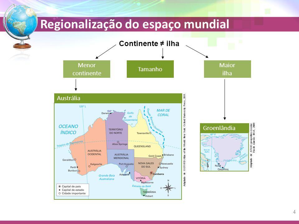 Regionalização do espaço mundial Continente ilha Tamanho Menor continente Maior ilha Adaptado de: ATLAS geográfico escolar. Rio de Janeiro: IBGE, 2009