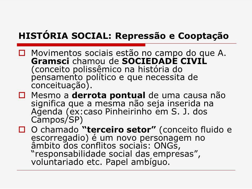HISTÓRIA SOCIAL: Repressão e Cooptação Movimentos sociais estão no campo do que A. Gramsci chamou de SOCIEDADE CIVIL (conceito polissêmico na história