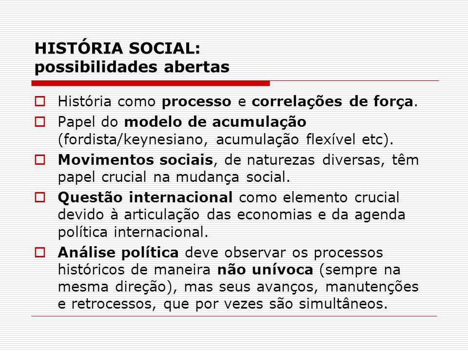 HISTÓRIA SOCIAL: possibilidades abertas História como processo e correlações de força. Papel do modelo de acumulação (fordista/keynesiano, acumulação