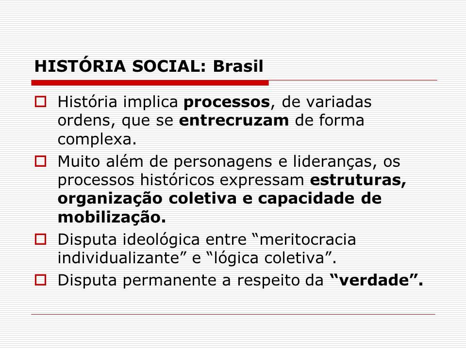 HISTÓRIA SOCIAL: Brasil História implica processos, de variadas ordens, que se entrecruzam de forma complexa. Muito além de personagens e lideranças,