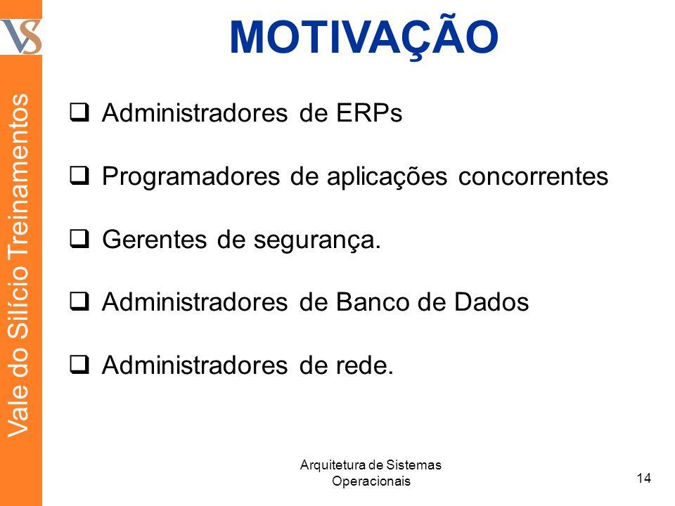 MOTIVAÇÃO 14 Arquitetura de Sistemas Operacionais Administradores de ERPs Programadores de aplicações concorrentes Gerentes de segurança.