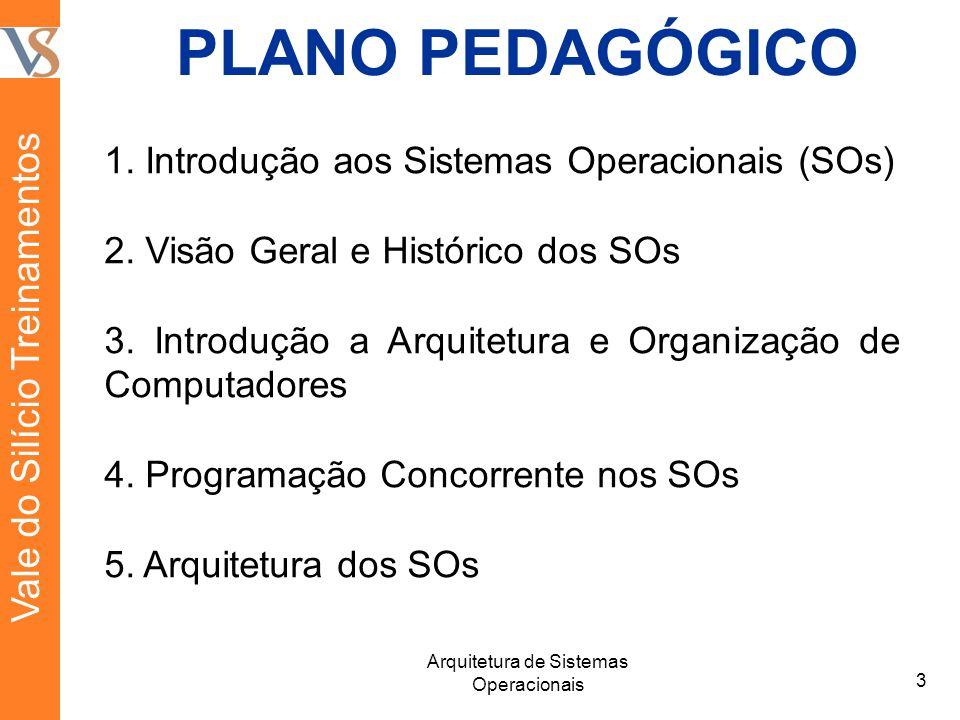 PLANO PEDAGÓGICO 1. Introdução aos Sistemas Operacionais (SOs) 2.