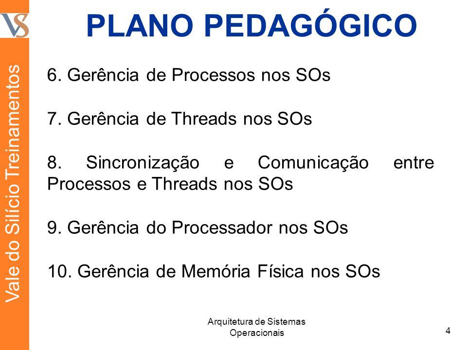 PLANO PEDAGÓGICO 6. Gerência de Processos nos SOs 7.