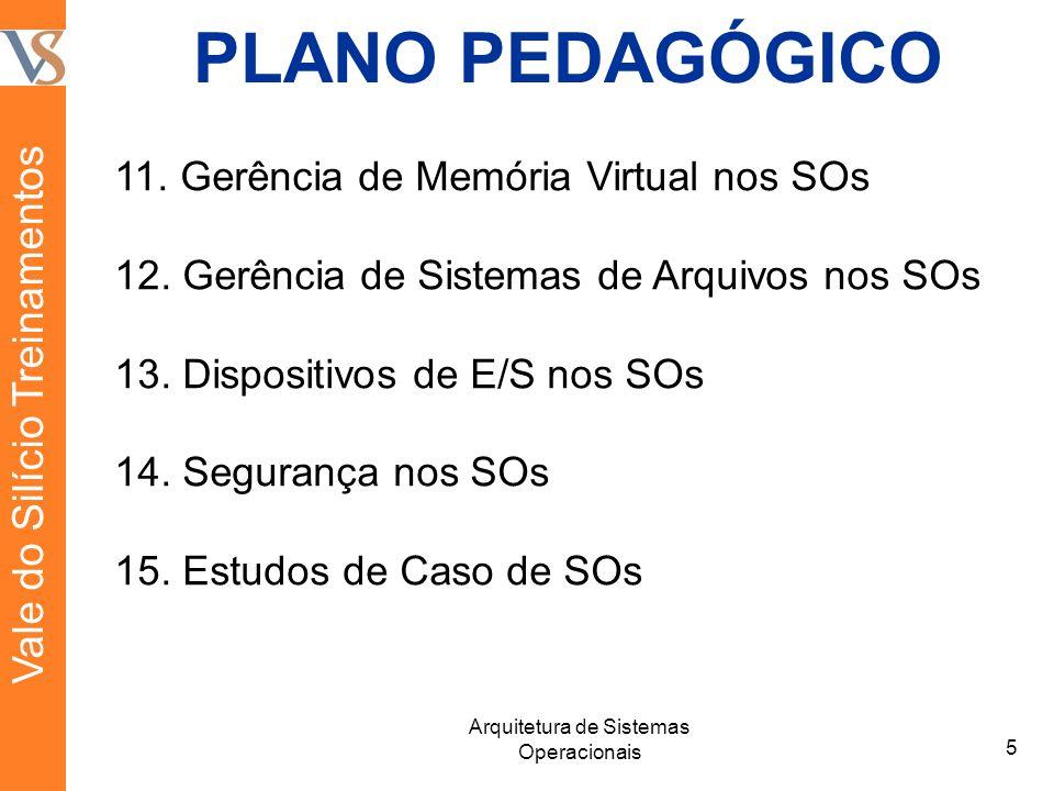 PLANO PEDAGÓGICO 11. Gerência de Memória Virtual nos SOs 12.