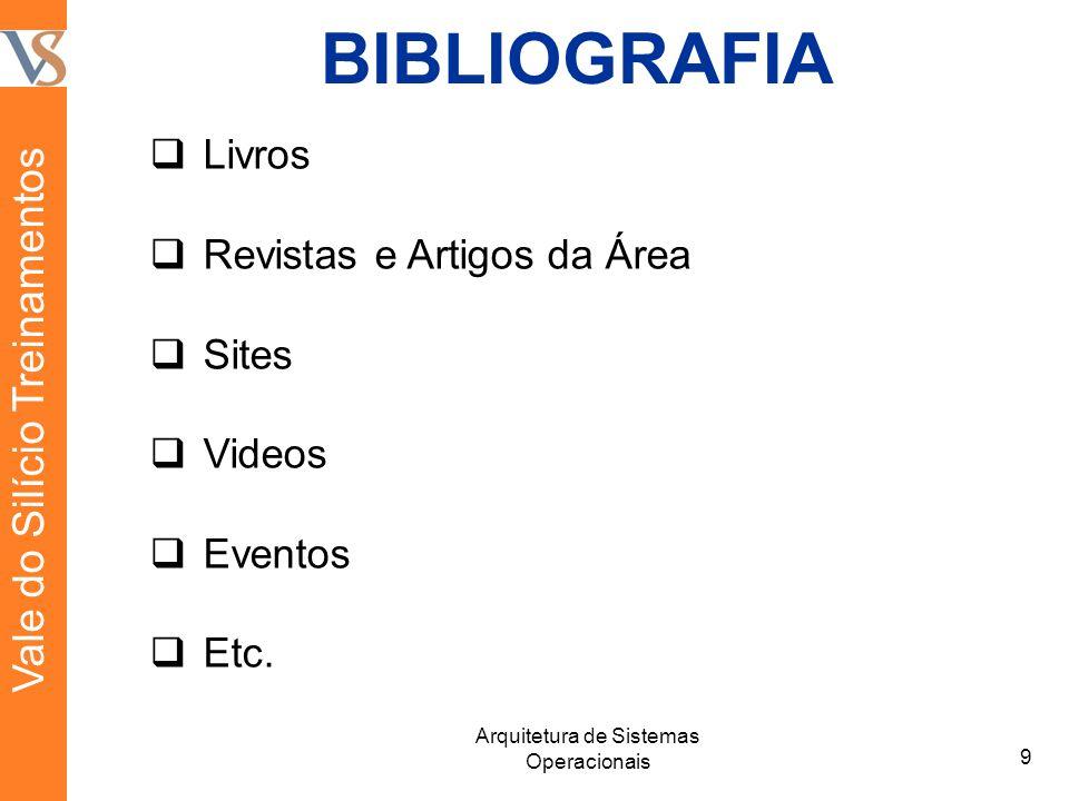 BIBLIOGRAFIA Livros Revistas e Artigos da Área Sites Videos Eventos Etc.