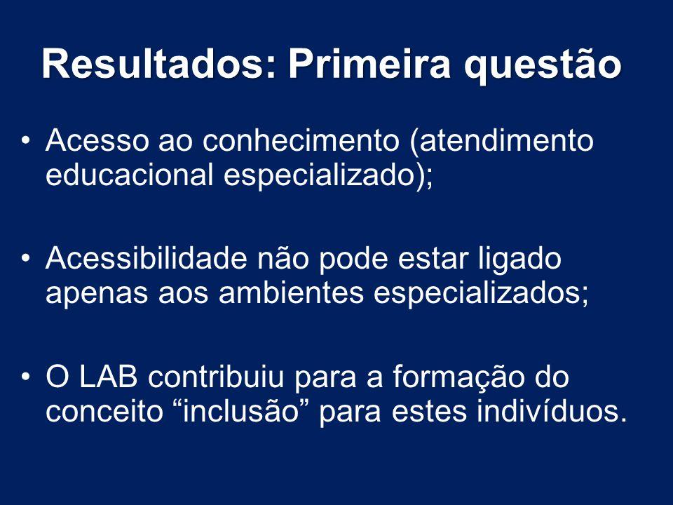 Resultados: Primeira questão Acesso ao conhecimento (atendimento educacional especializado); Acessibilidade não pode estar ligado apenas aos ambientes