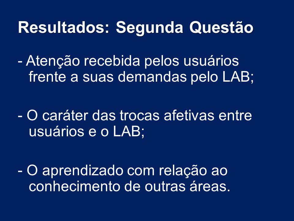 Resultados: Segunda Questão - Atenção recebida pelos usuários frente a suas demandas pelo LAB; - O caráter das trocas afetivas entre usuários e o LAB;