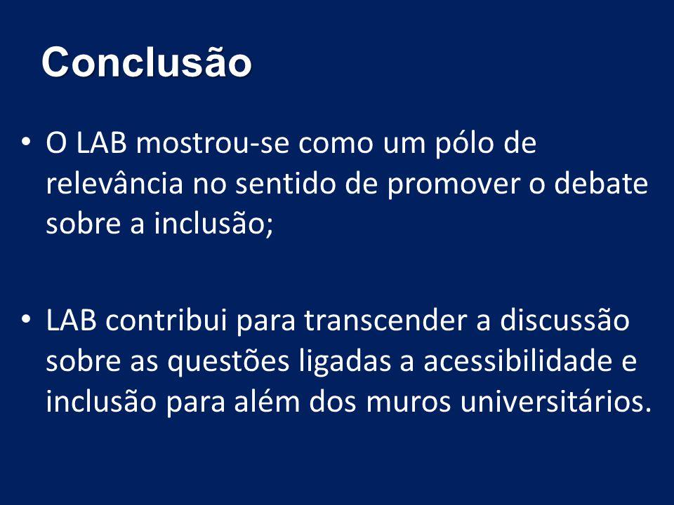 Conclusão O LAB mostrou-se como um pólo de relevância no sentido de promover o debate sobre a inclusão; LAB contribui para transcender a discussão sob