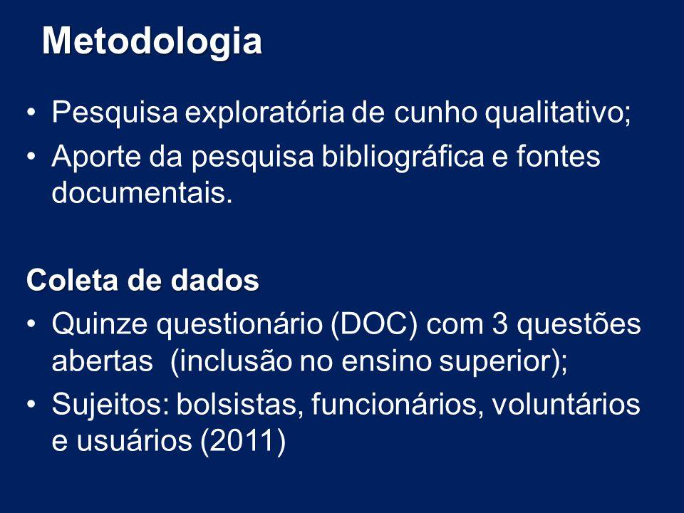 Metodologia Pesquisa exploratória de cunho qualitativo; Aporte da pesquisa bibliográfica e fontes documentais. Coleta de dados Quinze questionário (DO