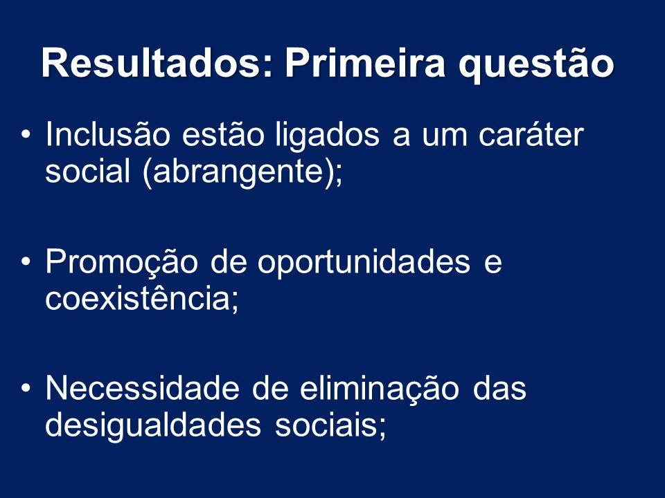 Resultados: Primeira questão Inclusão estão ligados a um caráter social (abrangente); Promoção de oportunidades e coexistência; Necessidade de elimina