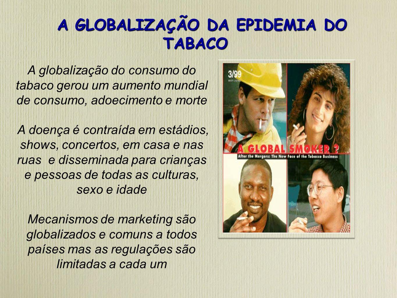 Seminário Internacional – Controle Social do Tabaco em debate – propostas de ACTuação Dr Vera Luiza da Costa e Silva Consultora Secretaria de Vigilânc