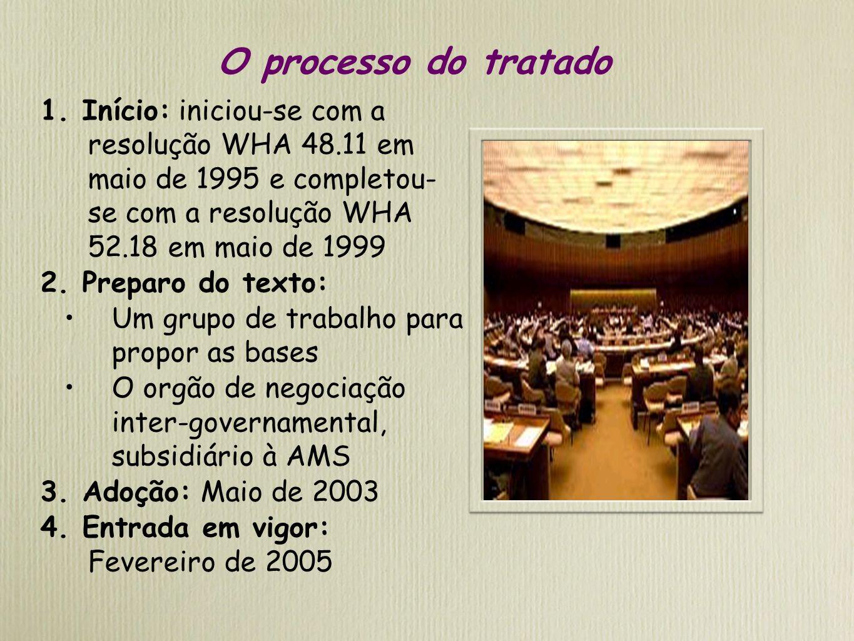 O processo do tratado 1.