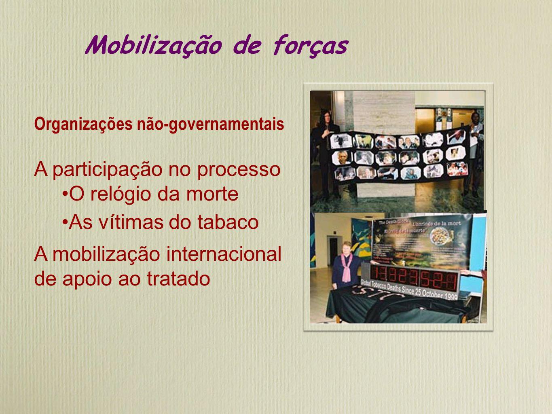 Coalisões regionais Global Partnerships for Tobacco Control Essential Action
