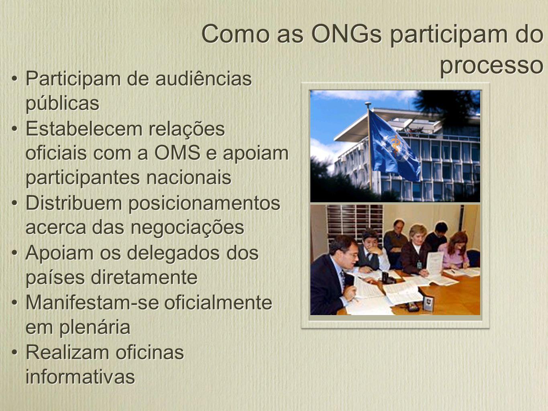 Organizações nacionais, estaduais e locais Trabalhando localmente