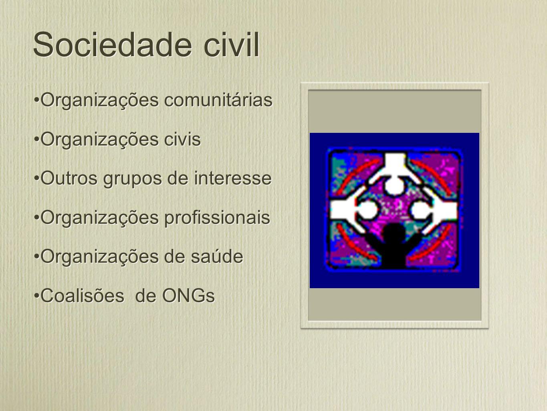 Sociedade civil Organizações comunitárias Organizações civis Outros grupos de interesse Organizações profissionais Organizações de saúde Coalisões de ONGs Organizações comunitárias Organizações civis Outros grupos de interesse Organizações profissionais Organizações de saúde Coalisões de ONGs