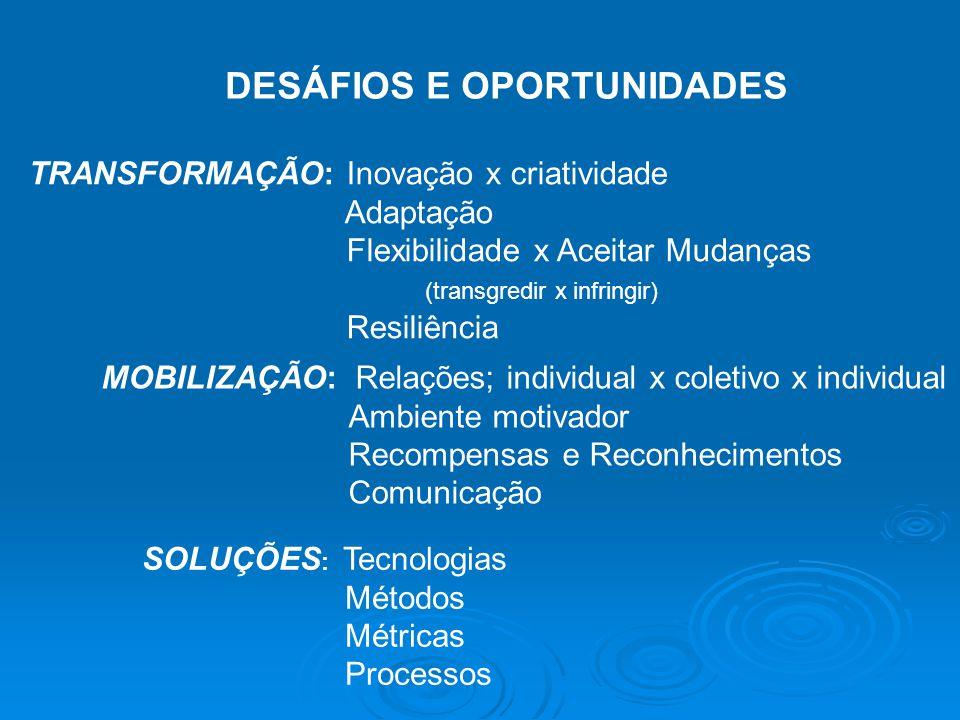 DESÁFIOS E OPORTUNIDADES TRANSFORMAÇÃO: Inovação x criatividade Adaptação Flexibilidade x Aceitar Mudanças (transgredir x infringir) Resiliência MOBILIZAÇÃO: Relações; individual x coletivo x individual Ambiente motivador Recompensas e Reconhecimentos Comunicação SOLUÇÕES : Tecnologias Métodos Métricas Processos