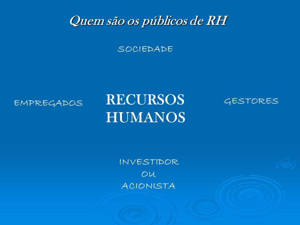 Quem são os públicos de RH RECURSOS HUMANOS SOCIEDADE GESTORES INVESTIDOR OU ACIONISTA EMPREGADOS