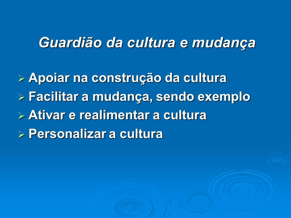 Guardião da cultura e mudança Apoiar na construção da cultura Apoiar na construção da cultura Facilitar a mudança, sendo exemplo Facilitar a mudança, sendo exemplo Ativar e realimentar a cultura Ativar e realimentar a cultura Personalizar a cultura Personalizar a cultura