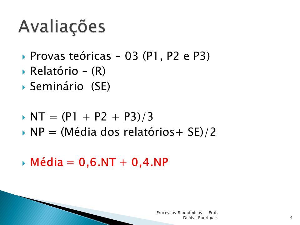 Provas teóricas – 03 (P1, P2 e P3) Relatório – (R) Seminário (SE) NT = (P1 + P2 + P3)/3 NP = (Média dos relatórios+ SE)/2 Média = 0,6.NT + 0,4.NP Processos Bioquímicos - Prof.