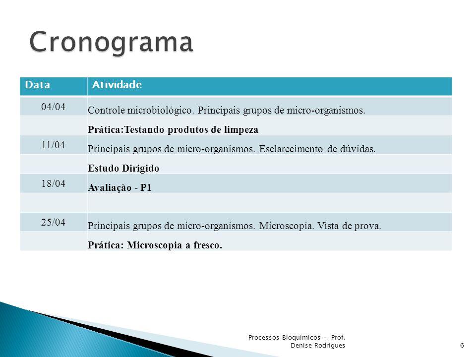 DataAtividade 04/04 Controle microbiológico.Principais grupos de micro-organismos.