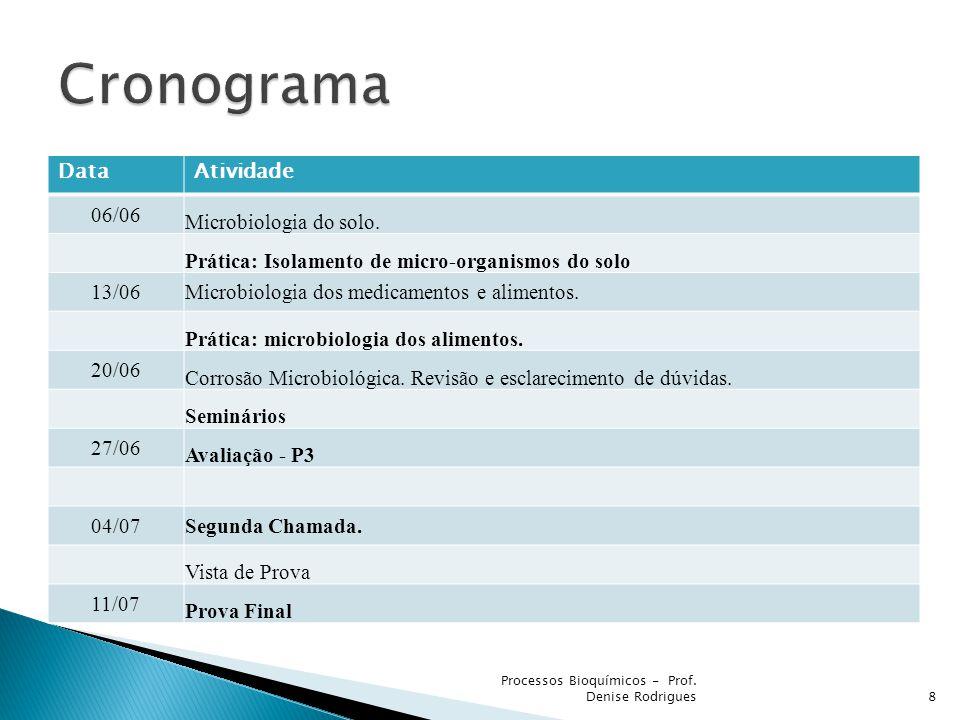 DataAtividade 06/06 Microbiologia do solo.