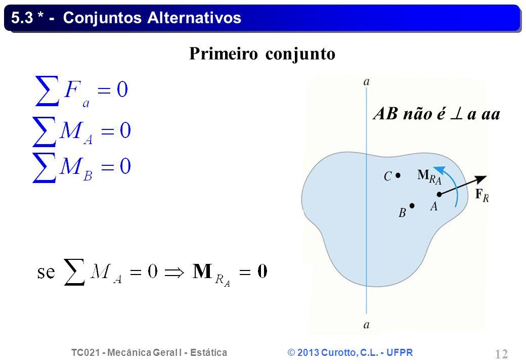TC021 - Mecânica Geral I - Estática © 2013 Curotto, C.L. - UFPR 12 5.3 * - Conjuntos Alternativos AB não é a aa Primeiro conjunto