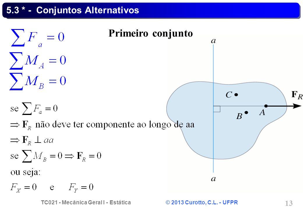TC021 - Mecânica Geral I - Estática © 2013 Curotto, C.L. - UFPR 13 5.3 * - Conjuntos Alternativos Primeiro conjunto