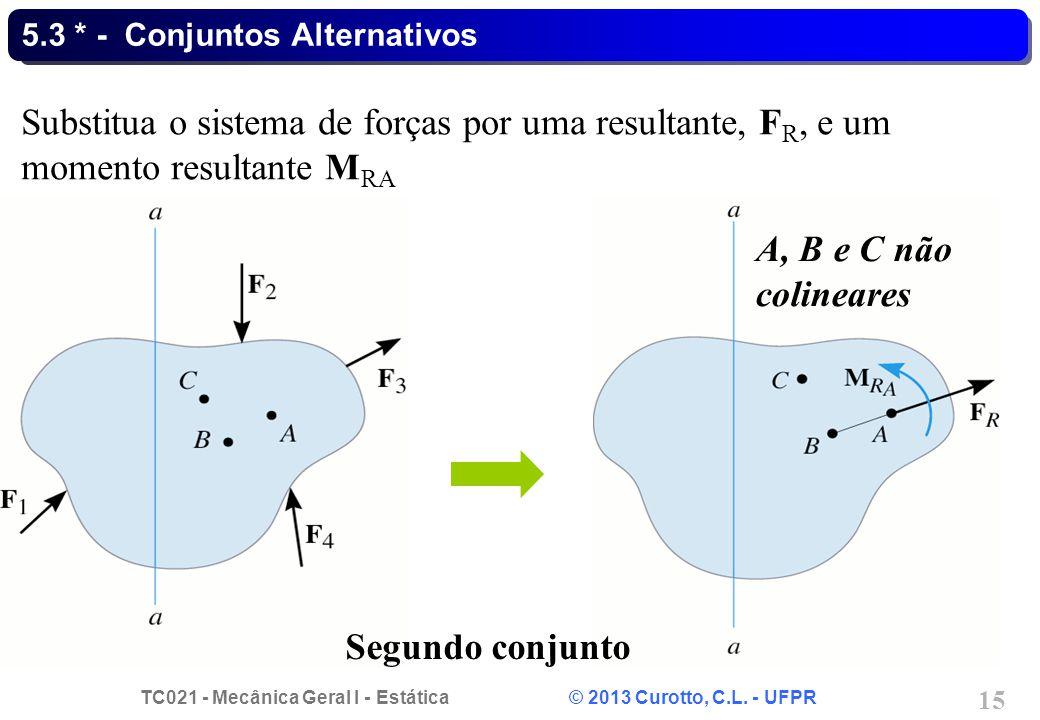 TC021 - Mecânica Geral I - Estática © 2013 Curotto, C.L. - UFPR 15 5.3 * - Conjuntos Alternativos Substitua o sistema de forças por uma resultante, F
