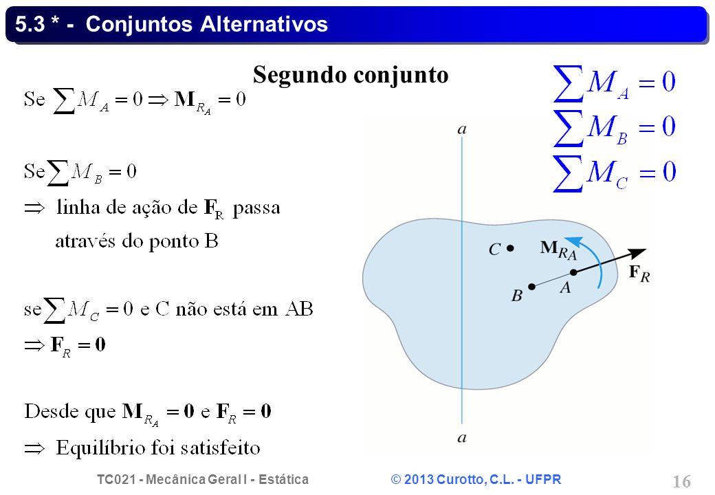TC021 - Mecânica Geral I - Estática © 2013 Curotto, C.L. - UFPR 16 5.3 * - Conjuntos Alternativos Segundo conjunto