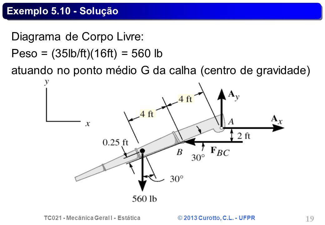 TC021 - Mecânica Geral I - Estática © 2013 Curotto, C.L. - UFPR 19 Exemplo 5.10 - Solução Diagrama de Corpo Livre: Peso = (35lb/ft)(16ft) = 560 lb atu