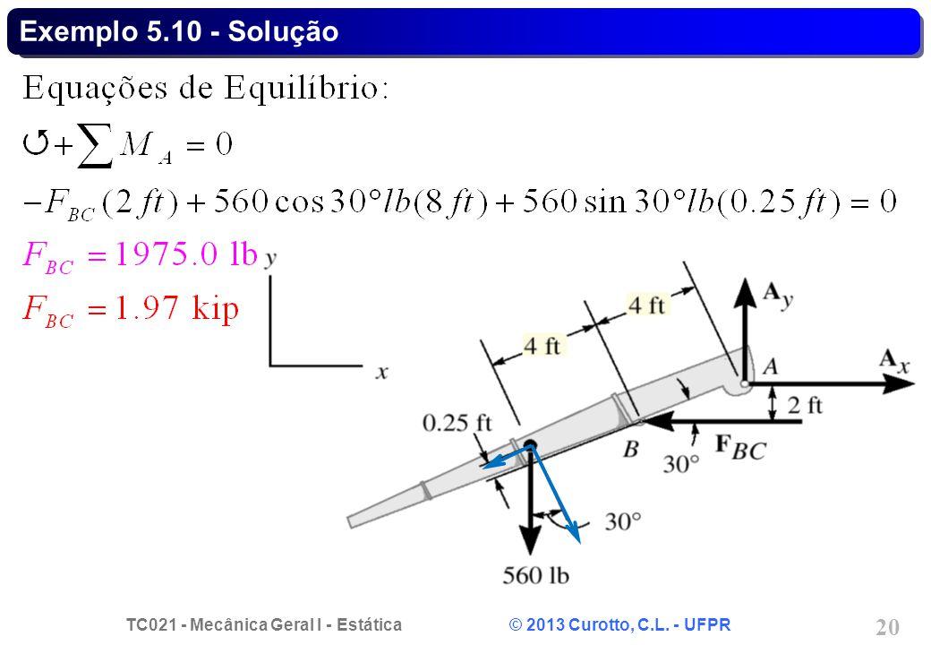 TC021 - Mecânica Geral I - Estática © 2013 Curotto, C.L. - UFPR 20 Exemplo 5.10 - Solução