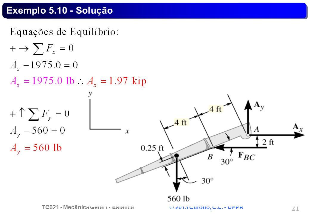 TC021 - Mecânica Geral I - Estática © 2013 Curotto, C.L. - UFPR 21 Exemplo 5.10 - Solução