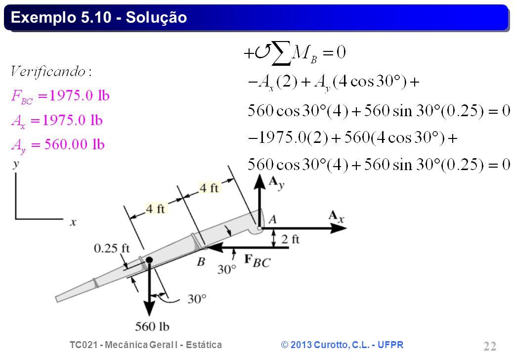 TC021 - Mecânica Geral I - Estática © 2013 Curotto, C.L. - UFPR 22 Exemplo 5.10 - Solução