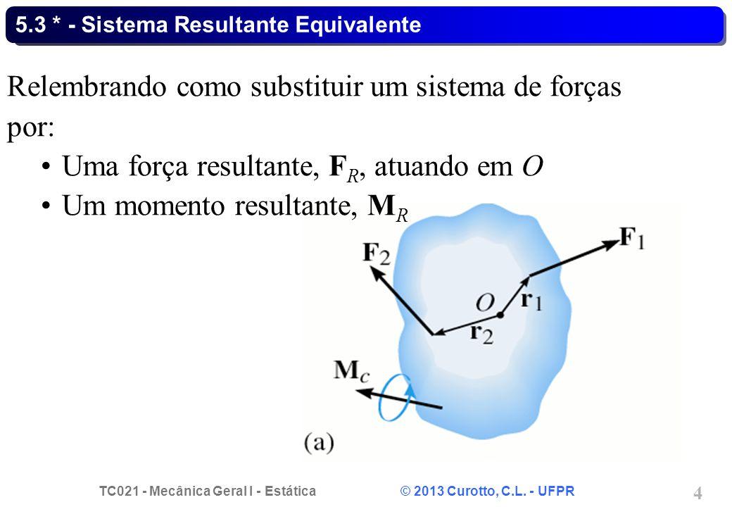 TC021 - Mecânica Geral I - Estática © 2013 Curotto, C.L. - UFPR 4 5.3 * - Sistema Resultante Equivalente Relembrando como substituir um sistema de for