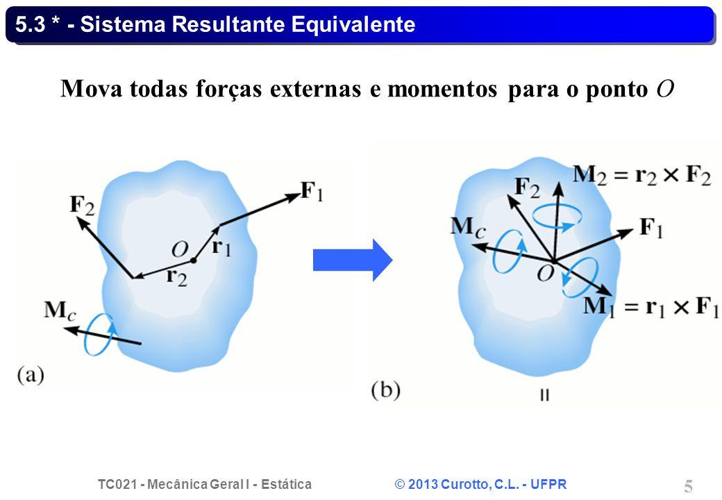 TC021 - Mecânica Geral I - Estática © 2013 Curotto, C.L. - UFPR 5 5.3 * - Sistema Resultante Equivalente Mova todas forças externas e momentos para o
