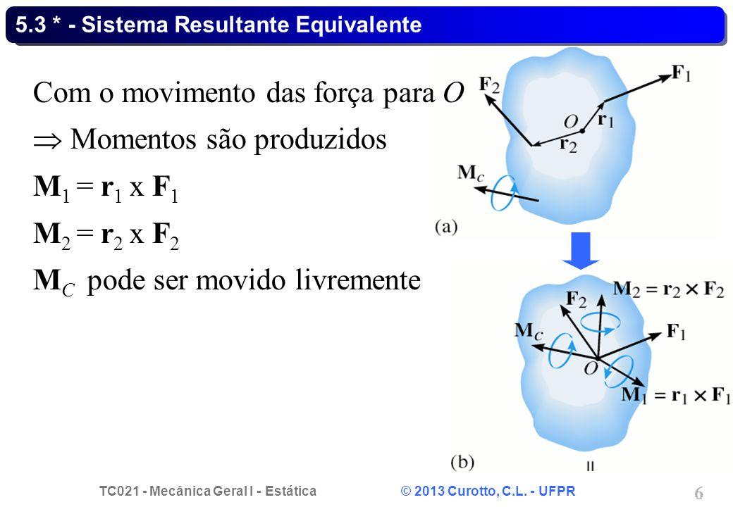 TC021 - Mecânica Geral I - Estática © 2013 Curotto, C.L. - UFPR 6 5.3 * - Sistema Resultante Equivalente Com o movimento das força para O Momentos são