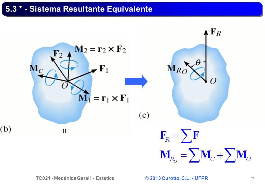 TC021 - Mecânica Geral I - Estática © 2013 Curotto, C.L. - UFPR 7 5.3 * - Sistema Resultante Equivalente