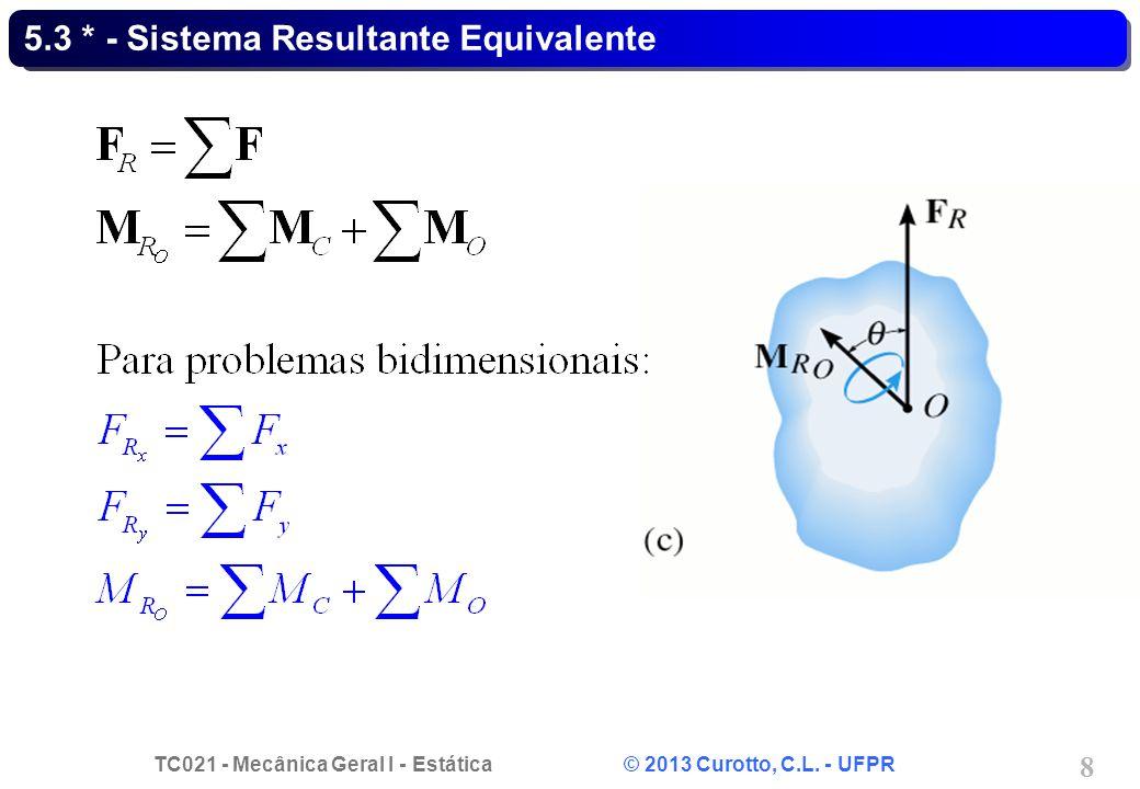 TC021 - Mecânica Geral I - Estática © 2013 Curotto, C.L. - UFPR 8 5.3 * - Sistema Resultante Equivalente