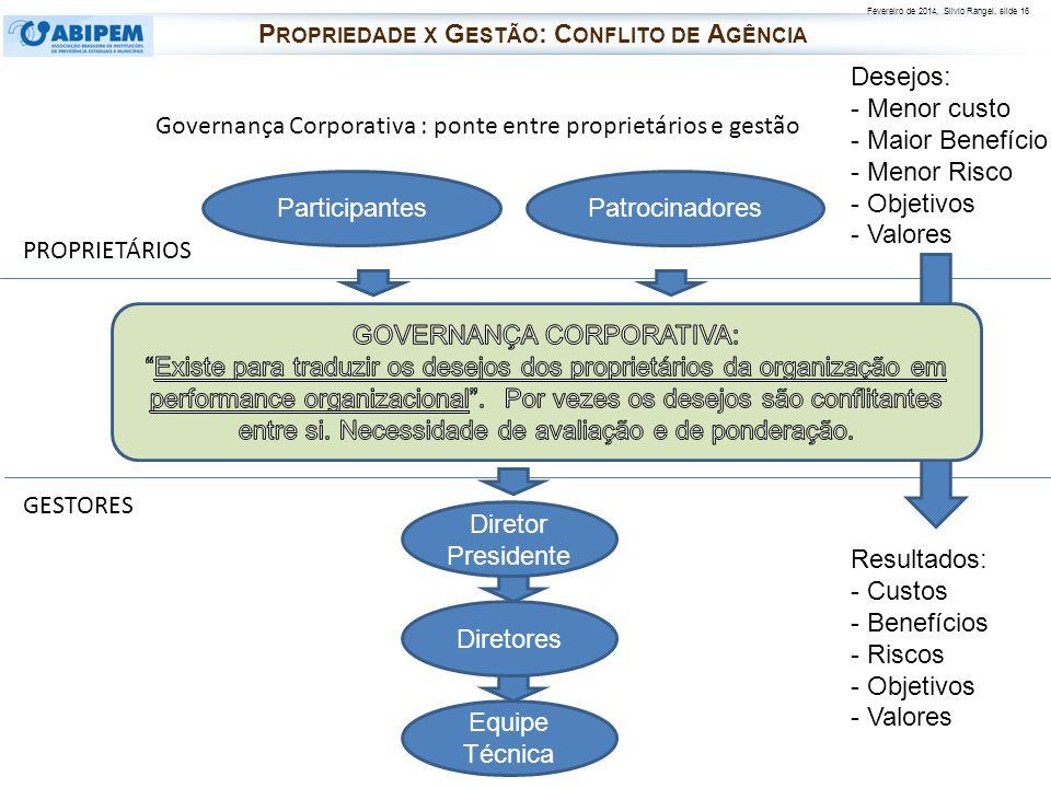 Fevereiro de 2014, Silvio Rangel, slide 16 Diretores Equipe Técnica Diretor Presidente PROPRIETÁRIOS GESTORES PatrocinadoresParticipantes Desejos: - M